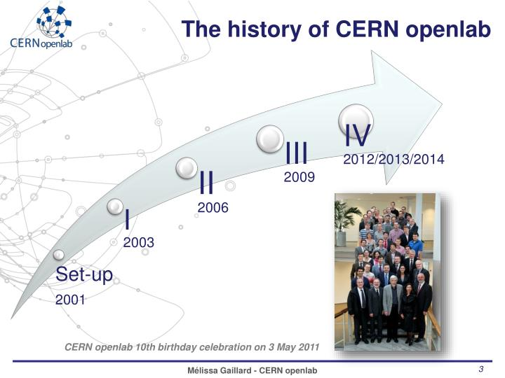 The history of cern openlab