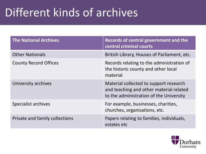 Different kinds of archives