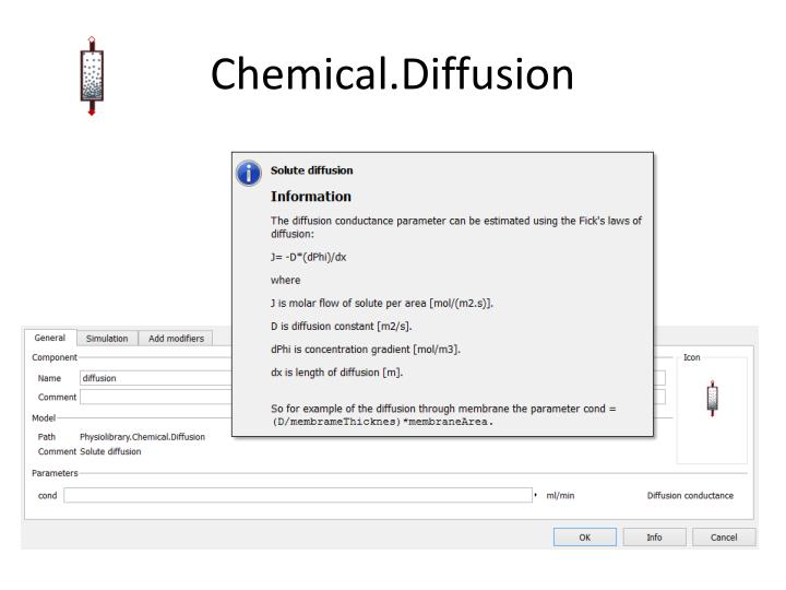 Chemical.Diffusion
