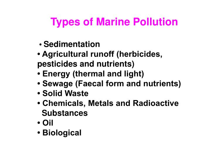 Types of Marine Pollution