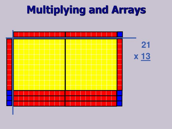 Multiplying and Arrays