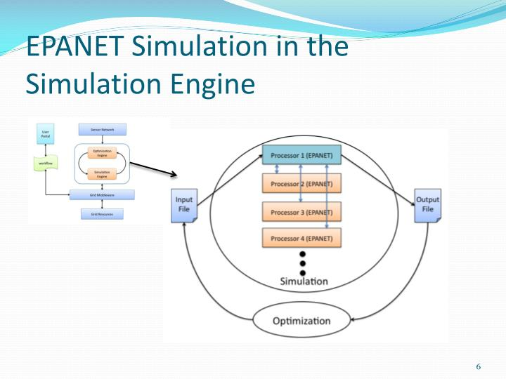 EPANET Simulation in the Simulation Engine