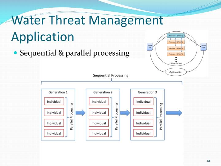 Water Threat Management Application