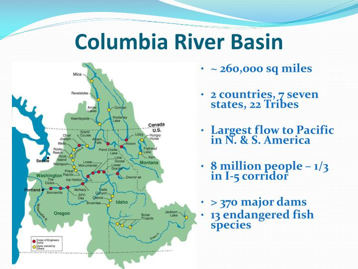 Columbia river basin