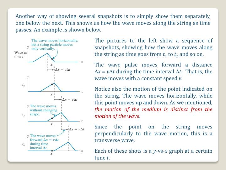 Another way of showing several snapshots is to simply show them separately, one below the next. This shows us how the wave moves along the string as time passes. An example is shown below.