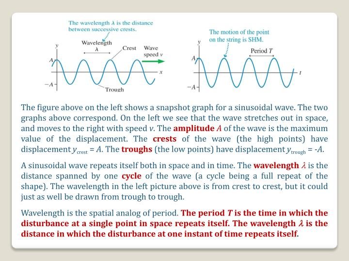 The figure above on the left shows a snapshot graph for a sinusoidal wave. The two graphs above correspond. On the left we see that the wave stretches out in space, and moves to the right with speed