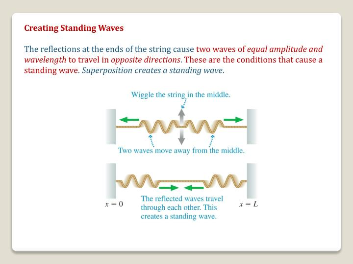 Creating Standing Waves