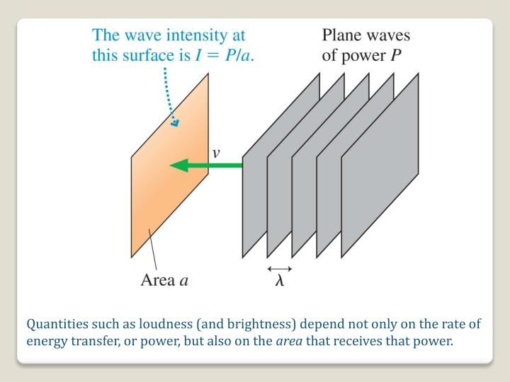 Quantities such as loudness (and brightness) depend not only on the rate of energy transfer, or power, but also on the