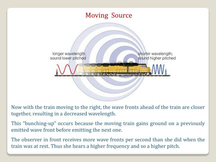 Moving  Source