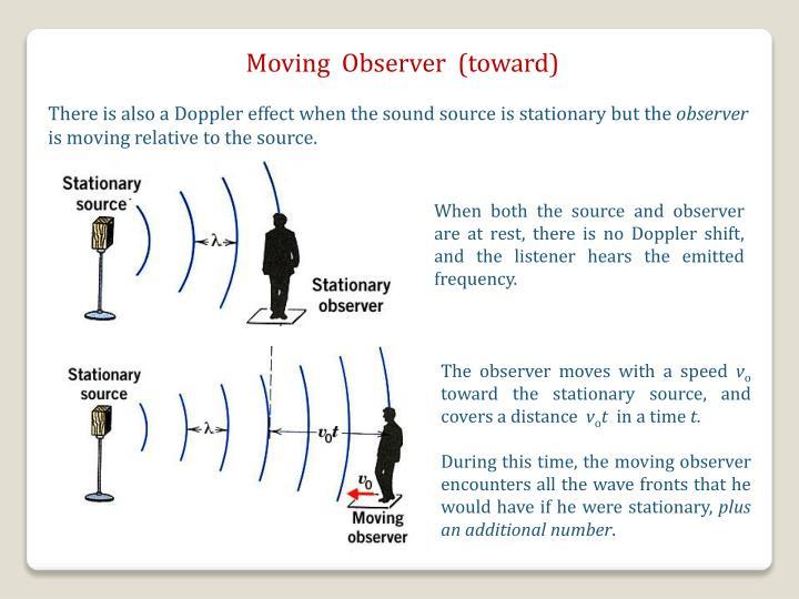Moving  Observer  (toward)