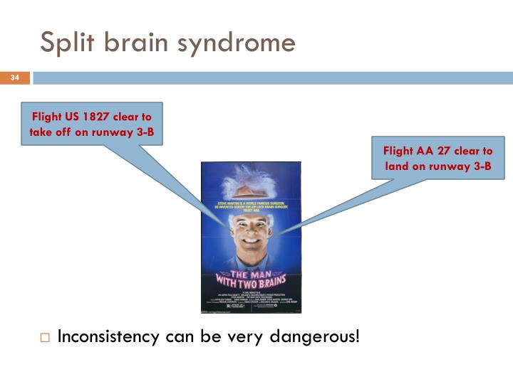 Split brain syndrome
