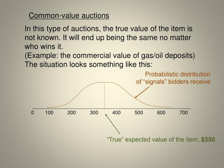 Common-value auctions