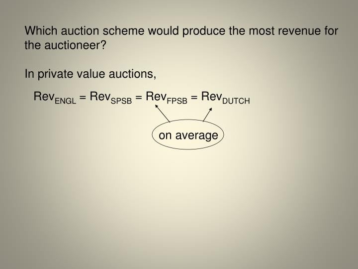 Which auction scheme would produce the most revenue for the auctioneer?