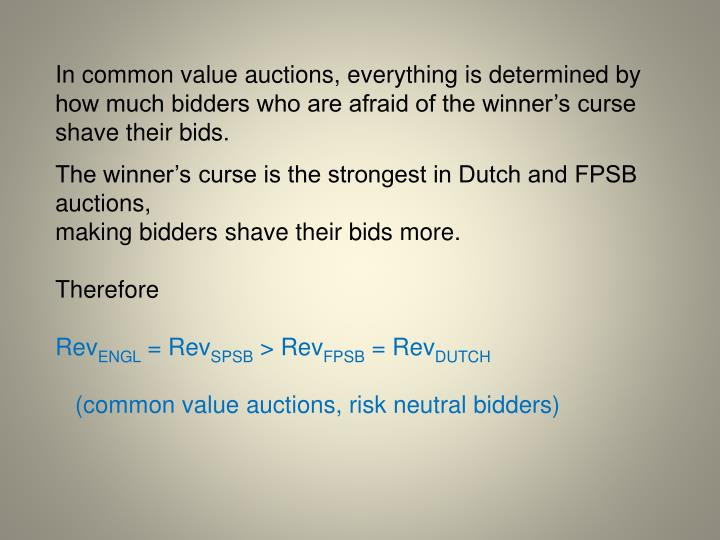 In common value auctions, everything is determined by how much bidders who are afraid of the winner's curse shave their bids.