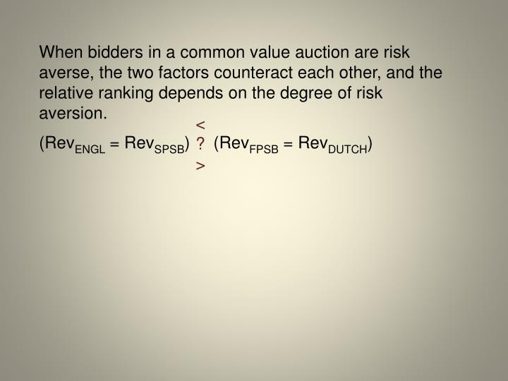 When bidders in a common value auction are risk averse, the two factors counteract each other, and the relative ranking depends on the degree of risk aversion.