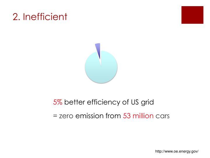 2. Inefficient