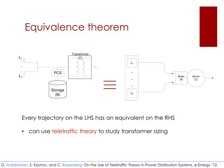 Equivalence theorem