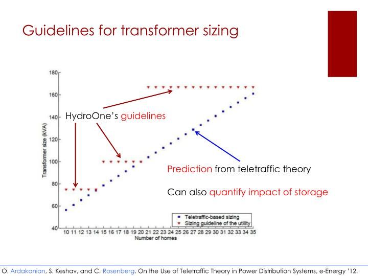 Guidelines for transformer sizing