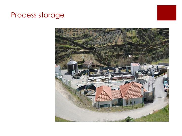 Process storage