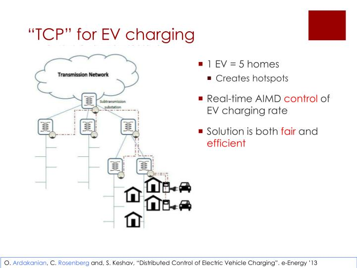"""""""TCP"""" for EV charging"""