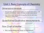 unit 1 basic concepts of chemistry1