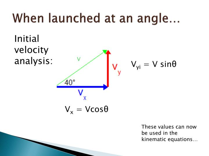 When launched at an angle…