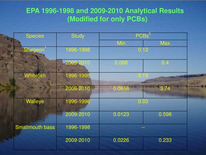 EPA 1996-1998 and 2009-2010 Analytical Results