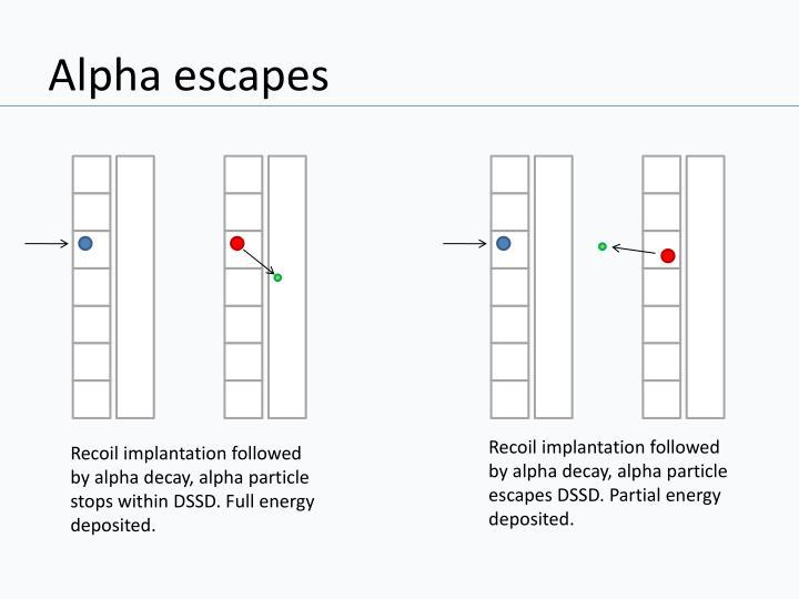 Alpha escapes