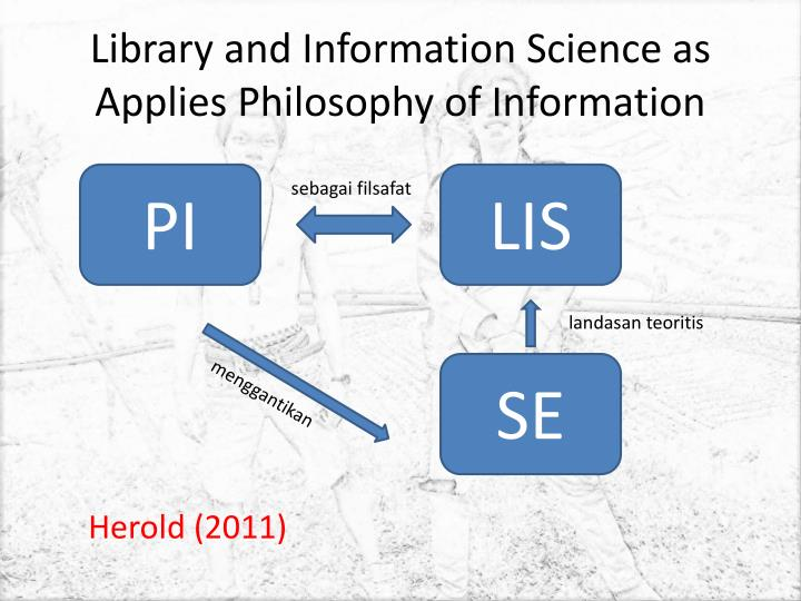 Library and Information Science as Applies Philosophy of Information