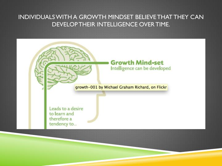Individuals with a growth mindset believe that they can develop their intelligence over time.