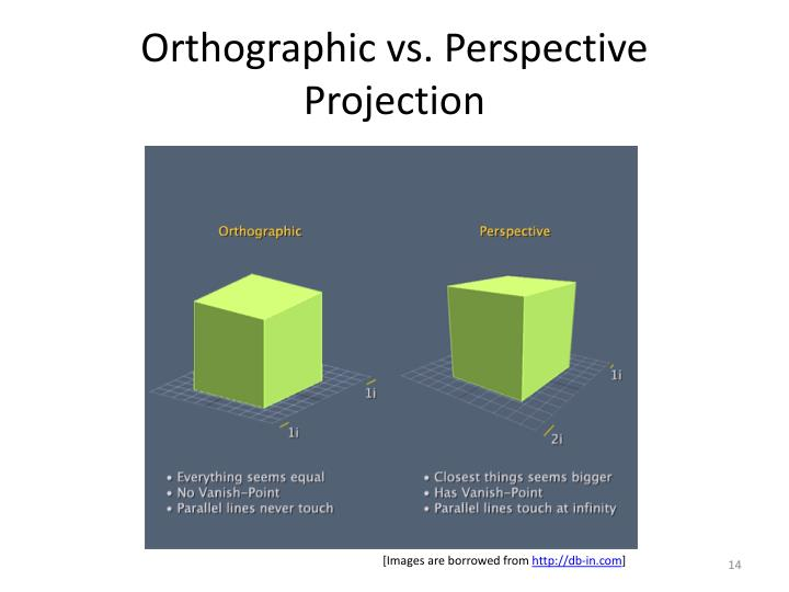 Orthographic vs. Perspective Projection