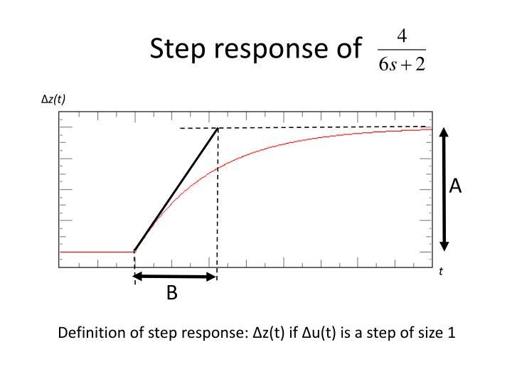 Step response of