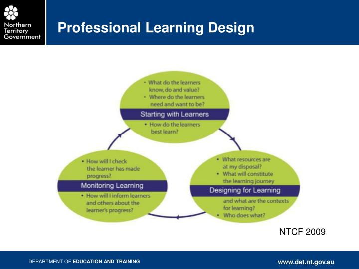 Professional Learning Design