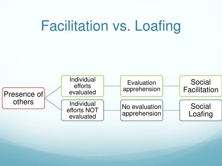 Facilitation vs. Loafing