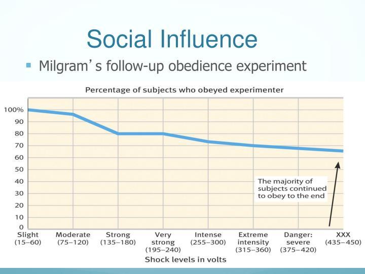 Social Influence