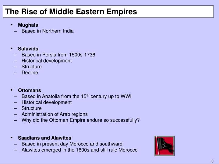 The Rise of Middle Eastern Empires