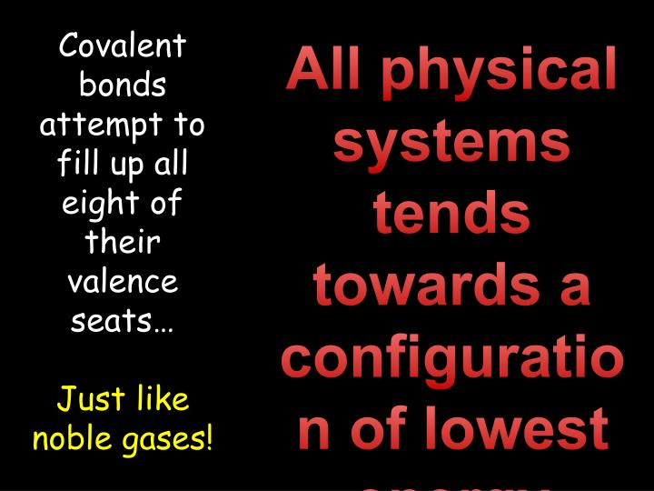 Covalent bonds attempt to fill up all eight of their valence seats…