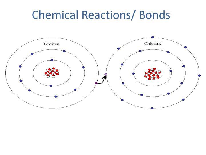 Chemical Reactions/ Bonds