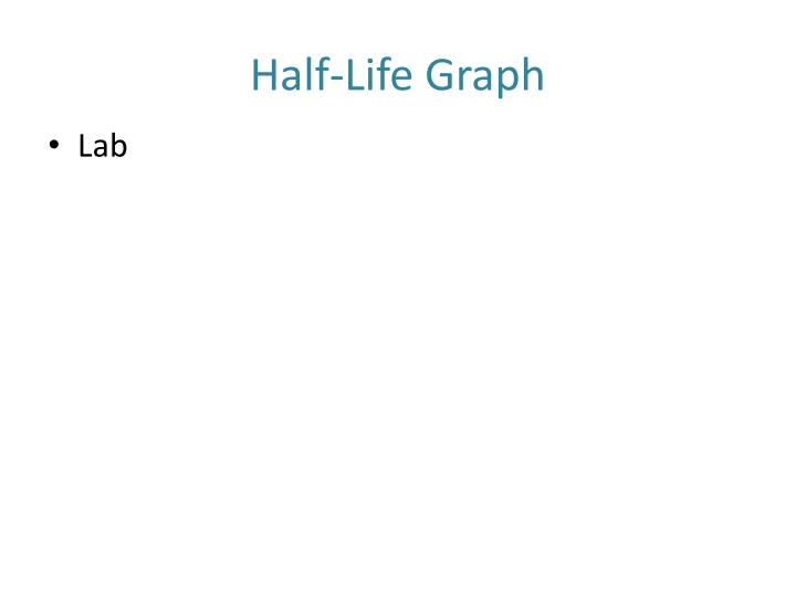 Half-Life Graph
