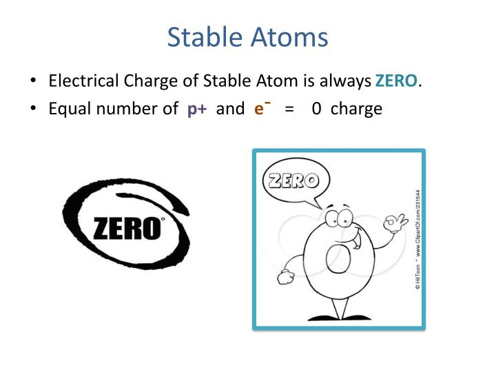 Stable Atoms