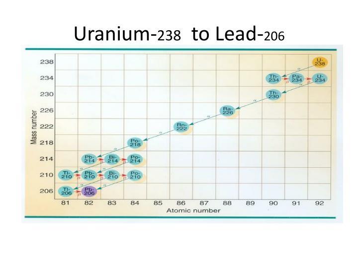 Uranium-