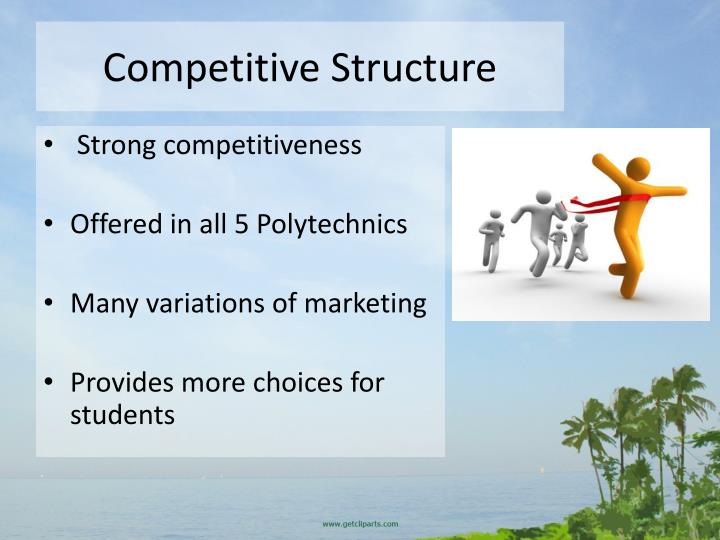 Competitive Structure