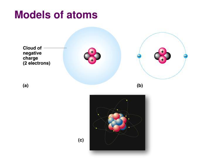 Models of atoms
