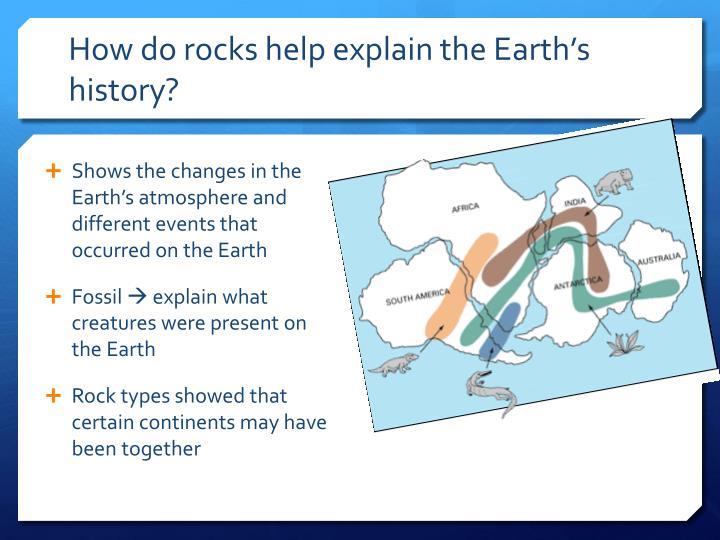 How do rocks help explain the Earth's history?
