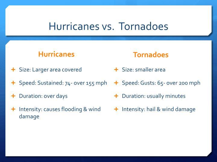 Hurricanes vs.  Tornadoes