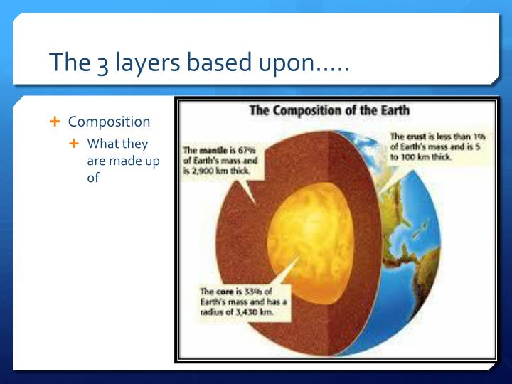 The 3 layers based upon…..