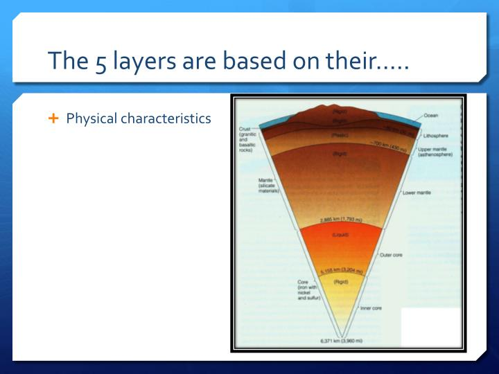The 5 layers are based on their…..