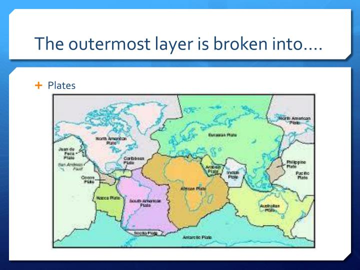 The outermost layer is broken into….