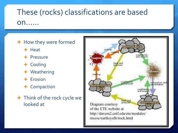 These (rocks) classifications are based on……