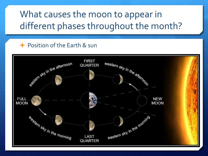 What causes the moon to appear in different phases throughout the month?